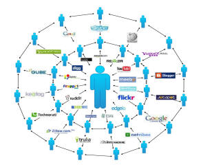 crm viral solutions